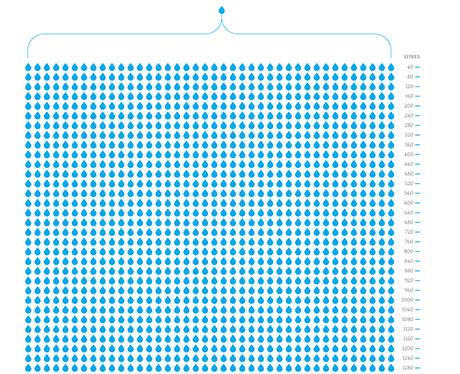 Se hvor mye vann du spiser  (ja spiser) i flott infografikk fra Angela Morelli. (Kilde:angelamorelli.com/water)
